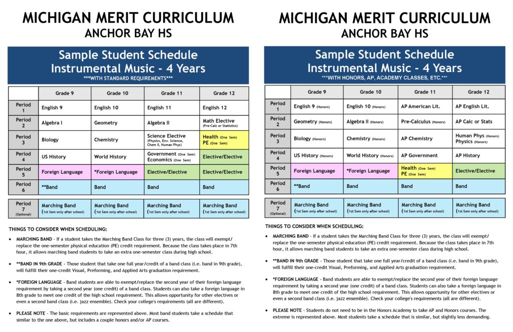 Sample Schedules Anchor Bay Bands