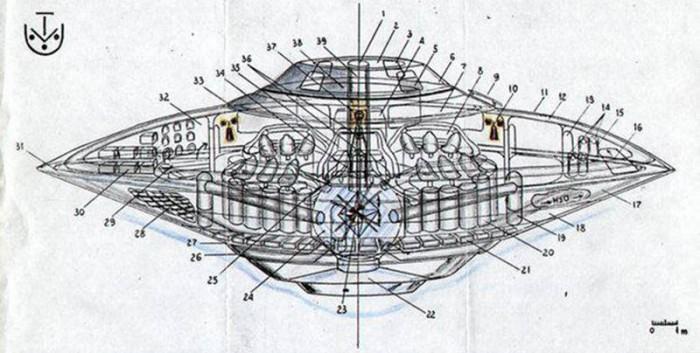 Did Nikola Tesla Discover The Secrets Of Antigravity
