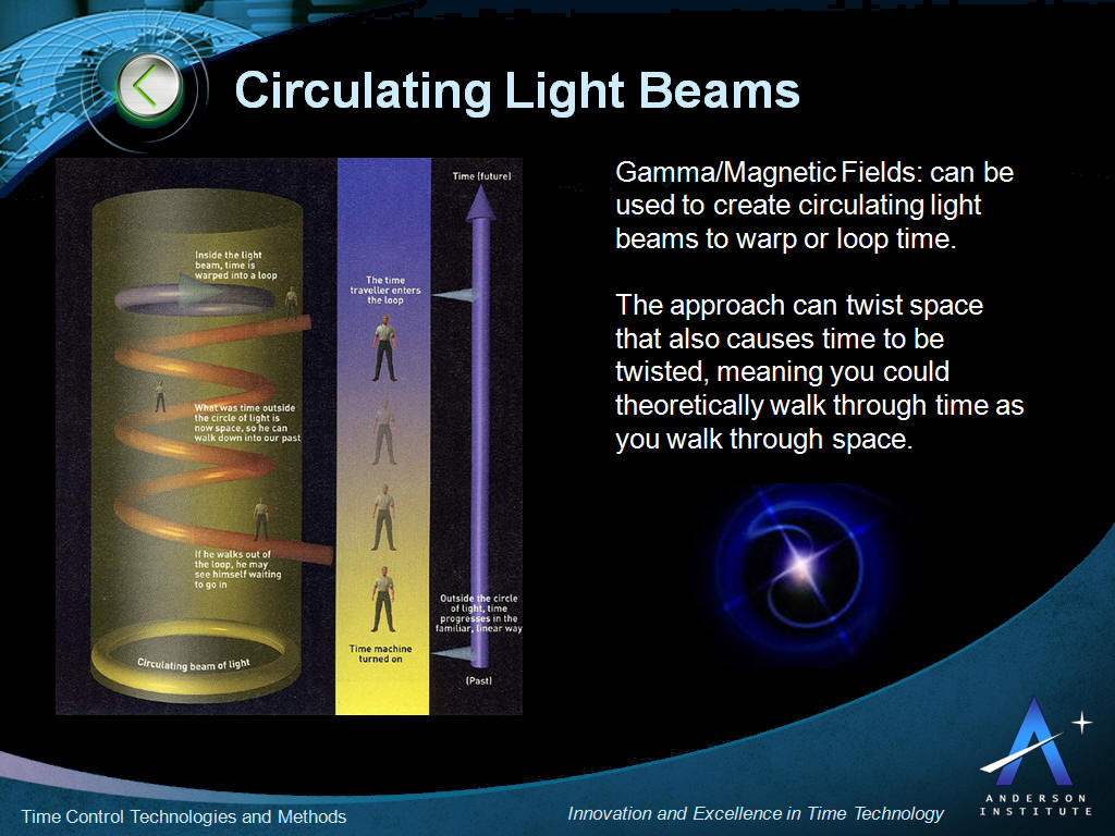 Circulating light beam time control and time travel