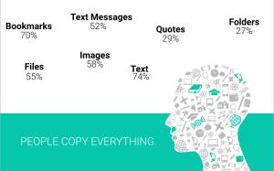 copy_all