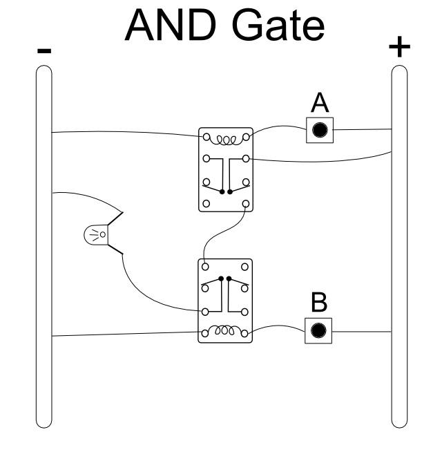 two way switch using gates