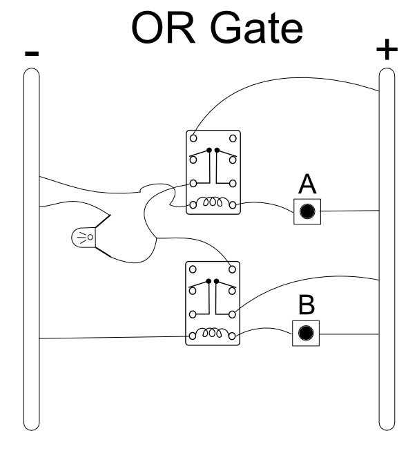 logic diagram and gate