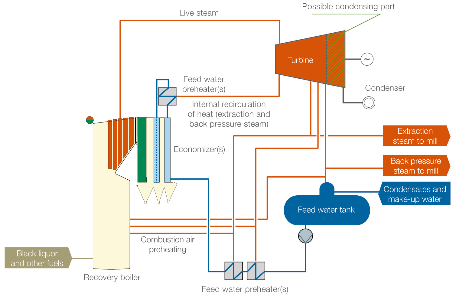 diagram also distribution board wiring diagram on typical ac wiring