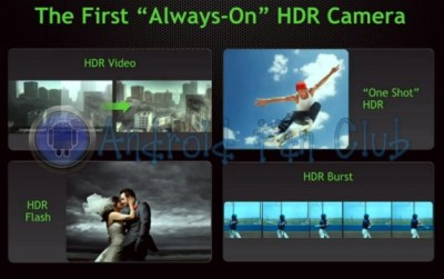 Always on HD Camera - Computational Photography Capability