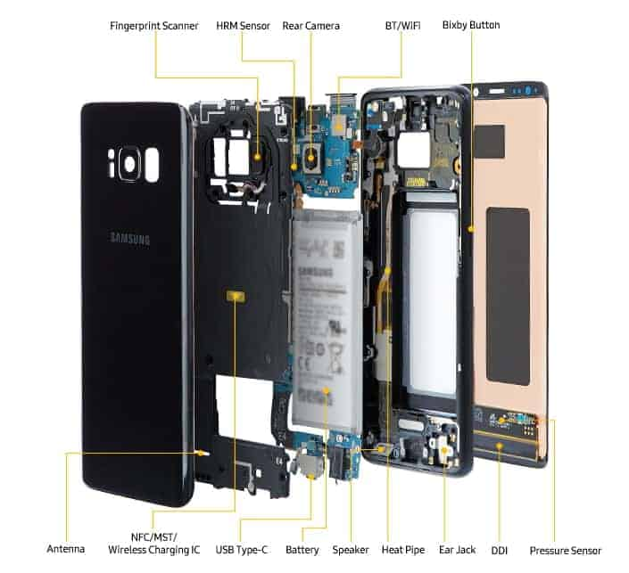 Iphone X Teardown Wallpaper Samsung Gives A Detailed Look Into The Galaxy S8 S