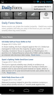 Daily Forex News & Analysis-1