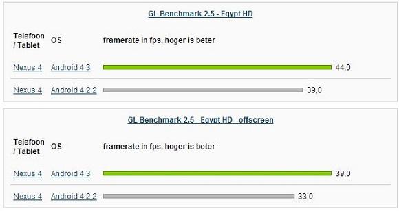 GL-Benchmark-2.5-nexus-4