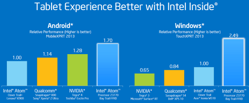 intel_atom_performance