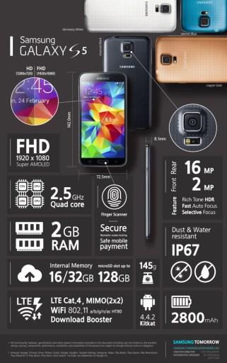 Galaxy-S5-infografica