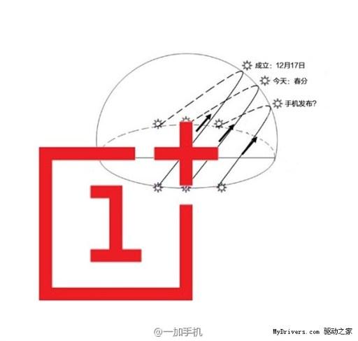 OnePlus-ReleaseDate