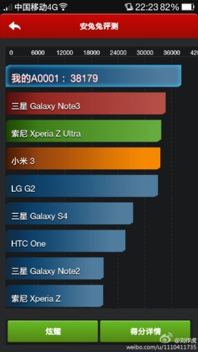 oneplus-one-benchmark