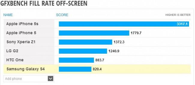 GFX_Bench_offscreen
