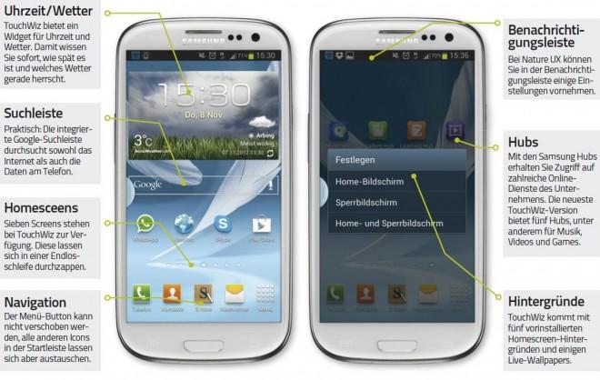 Samsung_Touchwiz_Oberflaeche