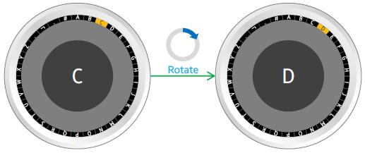 gear_a_rotate_buchstaben