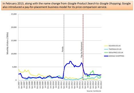google-eu-preisvergleich-2