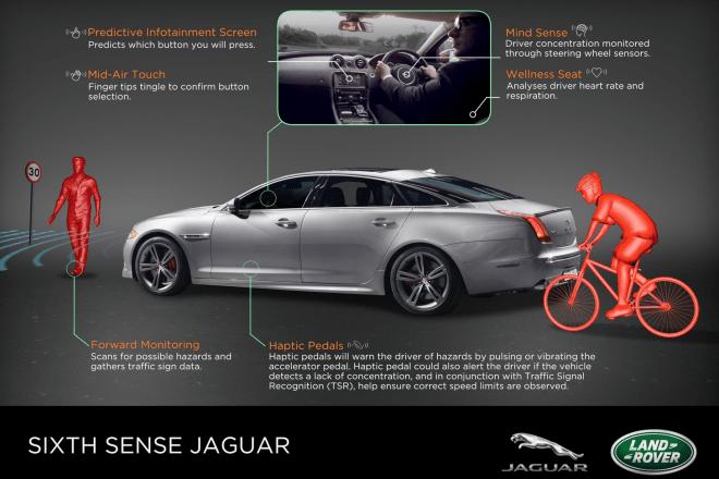 jaguar-landrover-fahrassistenz-systeme