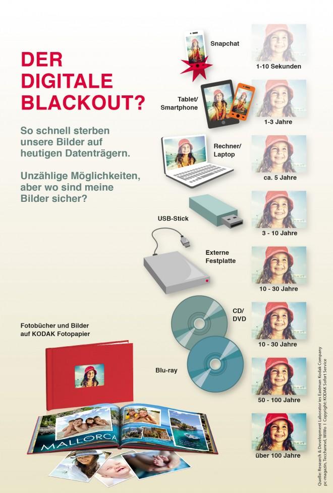 Diese Grafik von Kodak Alaris Personalized Imaging verdeutlicht, wie lange Fotos auf den verschiedenen Speichermedien haltbar sind. (Grafik: obs / Kodak Alaris / Kodak Sofort Service)