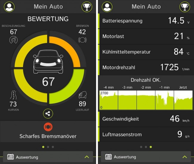 """Die App """"TomTom Curfer"""" zeigt dir Informationen an unter anderem über das Bremsverhalten, das Kurvenfahren, die Beschleunigung und den Leerlauf deines Autos. (Bildschirmfotos: TomTom Telematics)"""