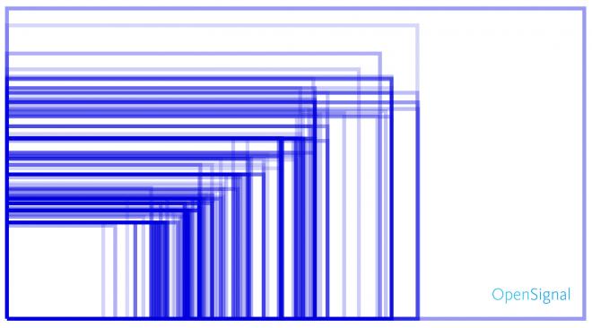 android-fragmentierung-infografik2