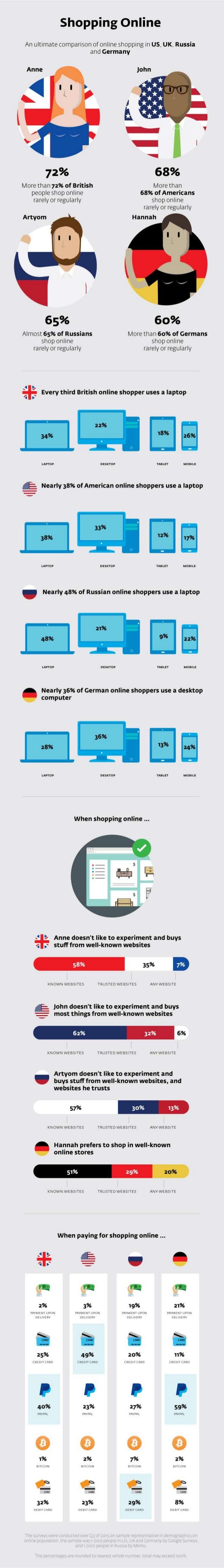 shopping-online-1-638