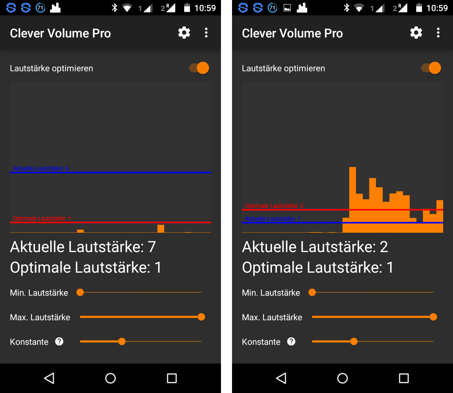 App-Review: Clever Volume Pro