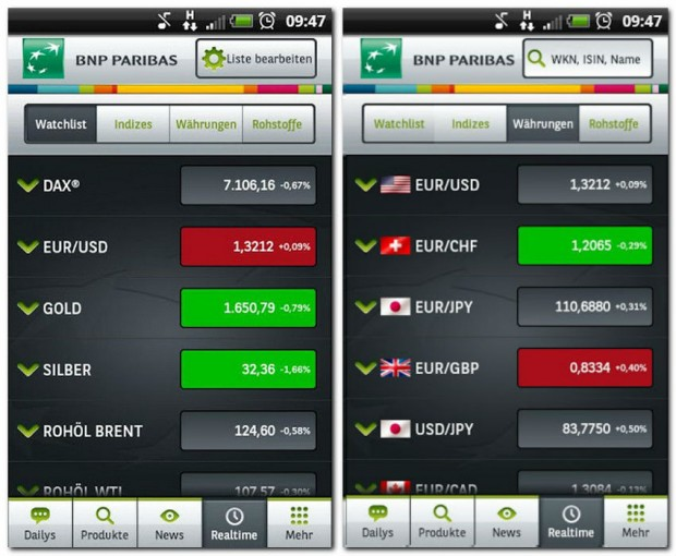 GKFX ist Zweitplatzierter & bietet Social Trading. Dicht hinter dem Testsieger XTB kann als Forex- und CFD-Broker auch GKFX überzeugen und belegt in .