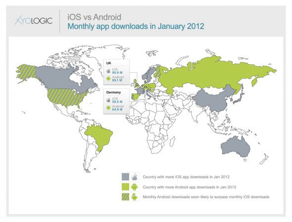 iOS vs. Android: Der monatliche App-Download im Januar (Grafik: Xyologic)
