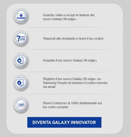 Samsung Galaxy Innovator