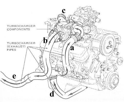 1970 pontiac le mans sport engines