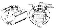 Tanque de balastro de un submarino