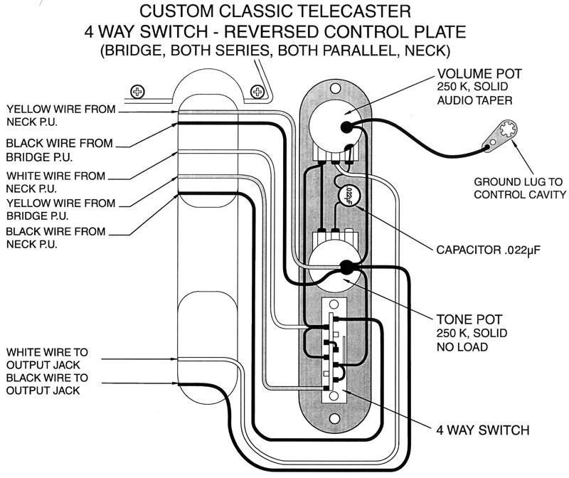 fender 4 way switch diagram