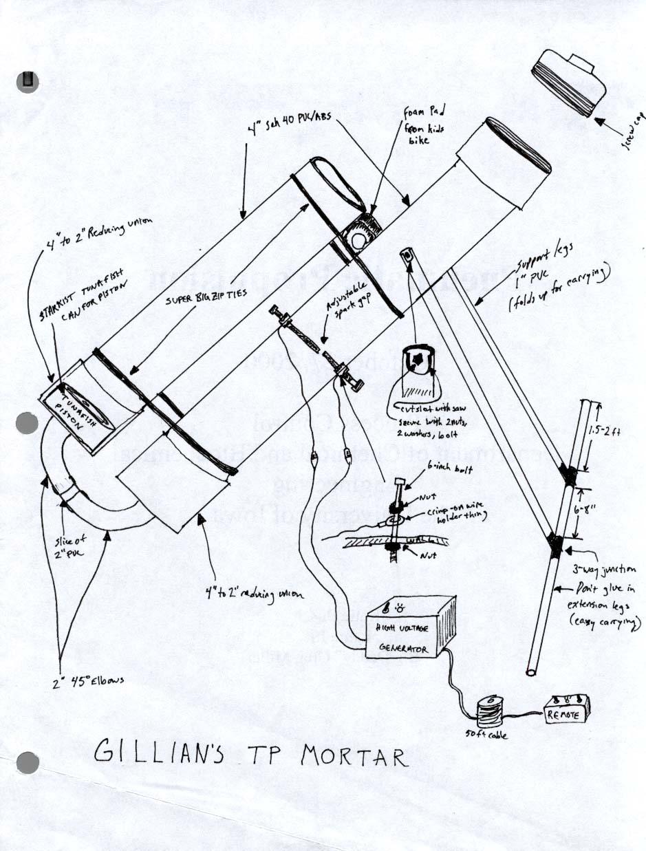 potato gun diagram