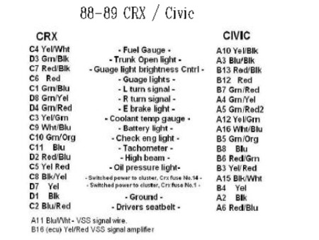 1989 Honda Civic Fuse Box Wiring Diagram