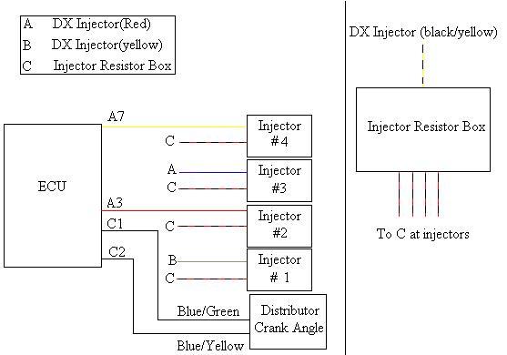 DX,STD (DPFI) -\u003e Si,HX (MPFI) wiring