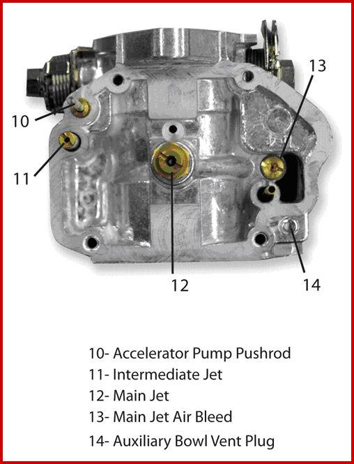 SS Shorty Carburetor Adjustments Wiring Diagram  Hints