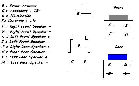 Rx7 Wiring Diagram - Yavmraqeuoblomboinfo \u2022