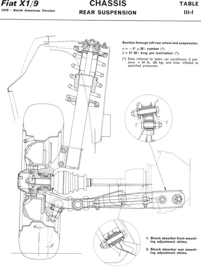 fiat x1 9 front light fuse box diagram
