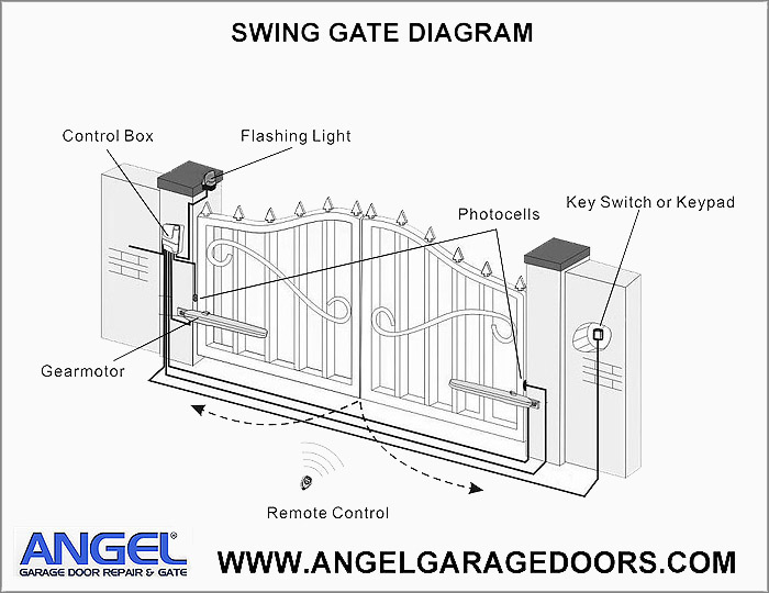 gate entry wiring diagram