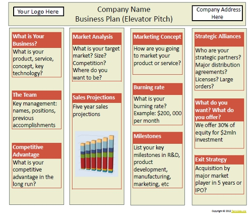 Business Plan (Elevator Pitch) Template Angel Investment Network Blog