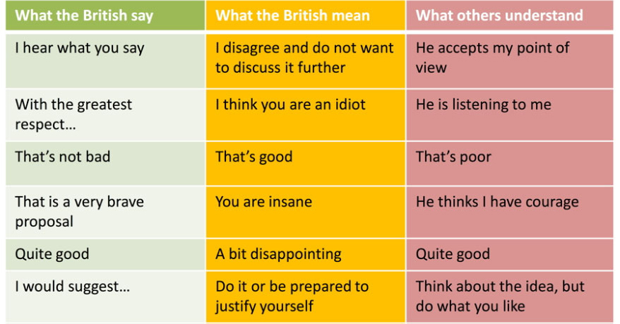 How to Avoid Saying Bad Words advise