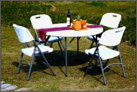 Plastic Patio Chairs And Table - Patios : Home Design ...