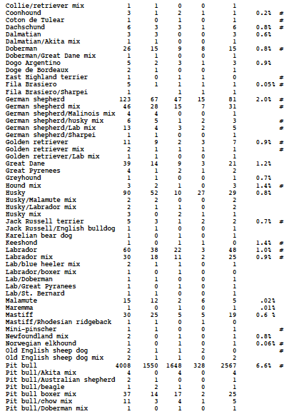 2015 final stats 3