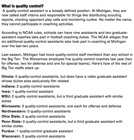 Quality-control coaches at the center of NCAA allegations against