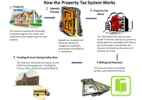 cook county property taxes exemptions cook county property ...