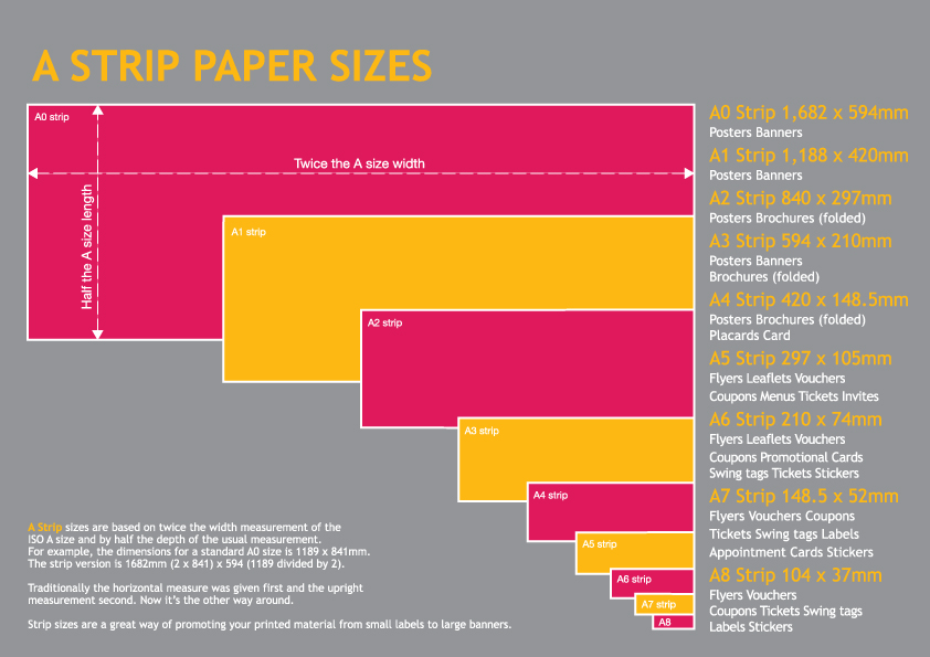 STRIP-A-paper-sizesjpg (842×595) setting up Pinterest Paper - coupon template