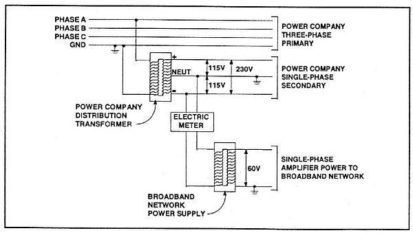 Rg11 Wiring Diagrams Wiring Diagram