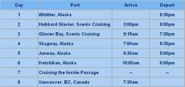 Island Princess - Twelve-Night Alaska Denali Explorer - June 21-July