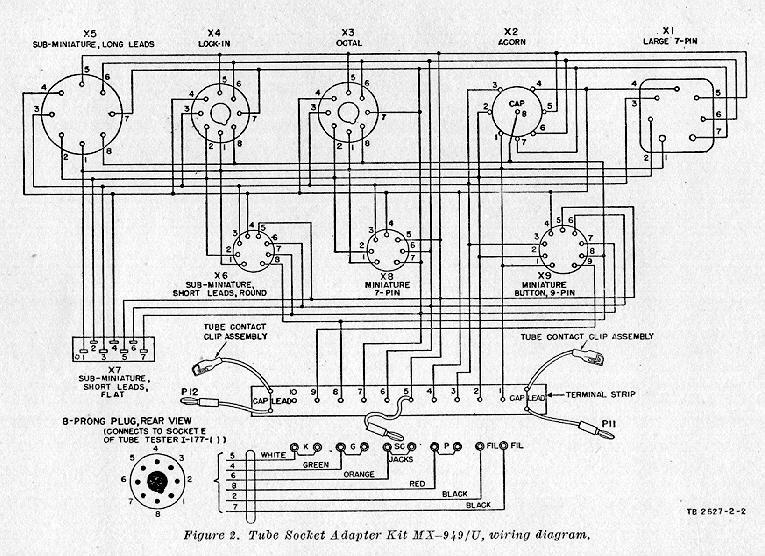 tv schematic