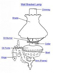 Wall Bracket Lamp Part Index