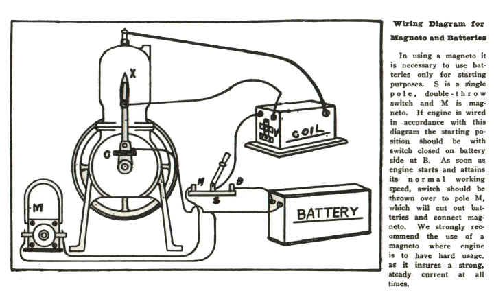 wiring diagram buzz